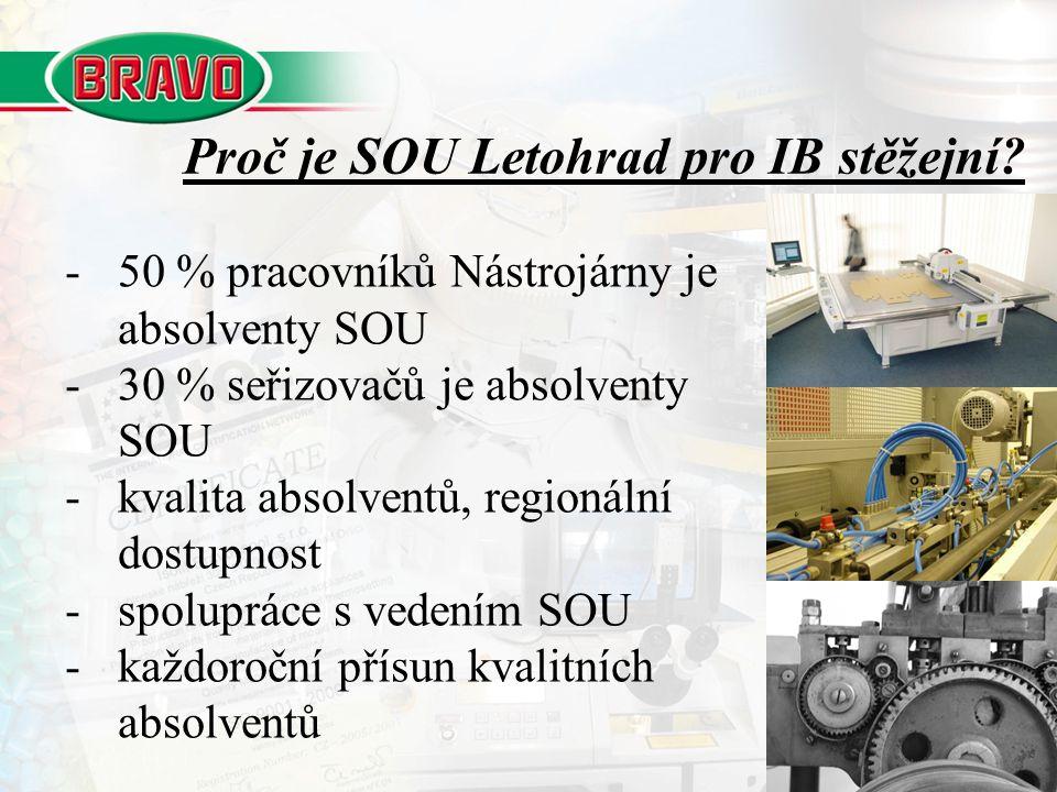 -50 % pracovníků Nástrojárny je absolventy SOU -30 % seřizovačů je absolventy SOU -kvalita absolventů, regionální dostupnost -spolupráce s vedením SOU -každoroční přísun kvalitních absolventů Proč je SOU Letohrad pro IB stěžejní