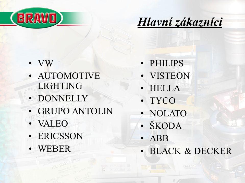 Hlavní zákazníci VW AUTOMOTIVE LIGHTING DONNELLY GRUPO ANTOLIN VALEO ERICSSON WEBER PHILIPS VISTEON HELLA TYCO NOLATO ŠKODA ABB BLACK & DECKER