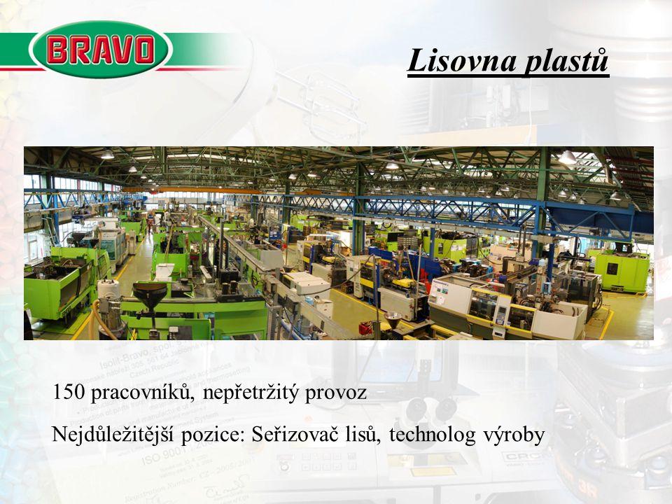 Lisovna plastů 150 pracovníků, nepřetržitý provoz Nejdůležitější pozice: Seřizovač lisů, technolog výroby