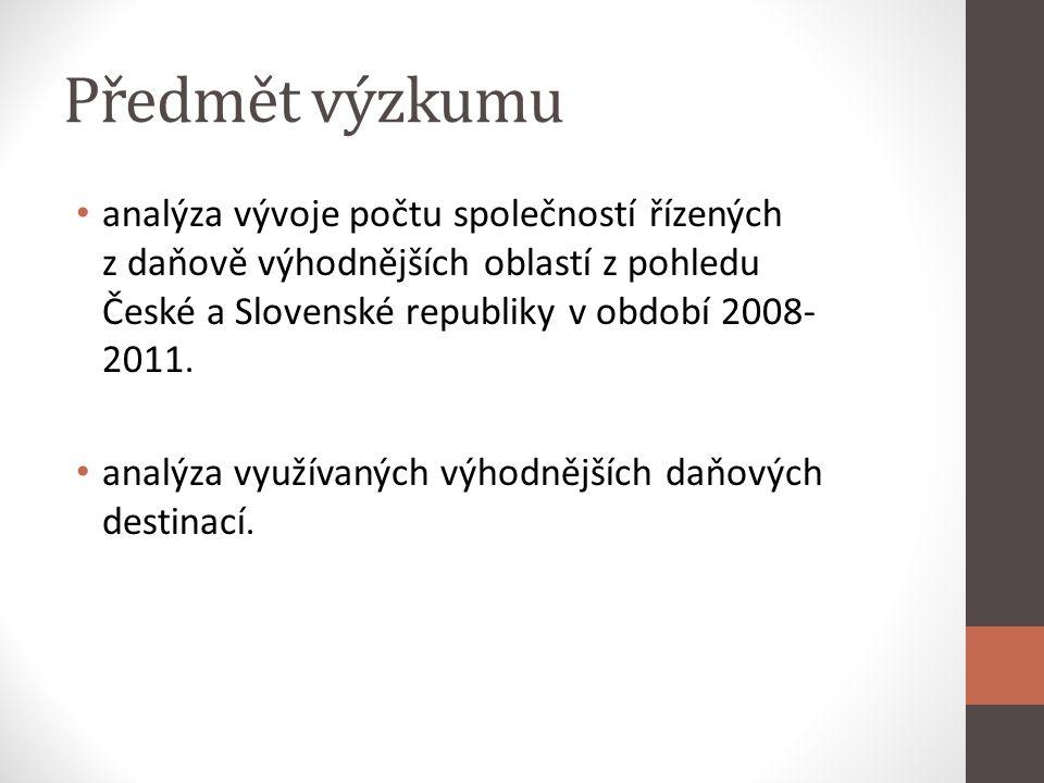 Předmět výzkumu analýza vývoje počtu společností řízených z daňově výhodnějších oblastí z pohledu České a Slovenské republiky v období 2008- 2011.