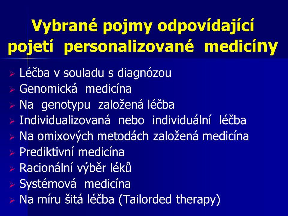 Vybrané pojmy odpovídající pojetí personalizované medicí ny  Léčba v souladu s diagnózou  Genomická medicína  Na genotypu založená léčba  Individu
