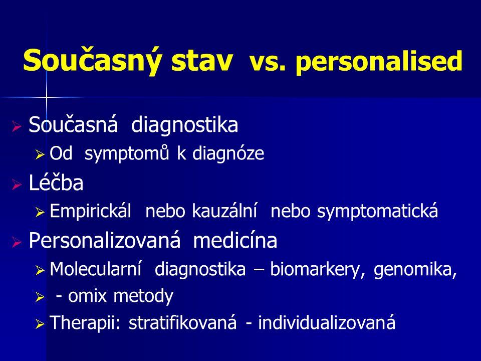 Současný stav vs. personalised  Současná diagnostika  Od symptomů k diagnóze  Léčba  Empirickál nebo kauzální nebo symptomatická  Personalizovaná