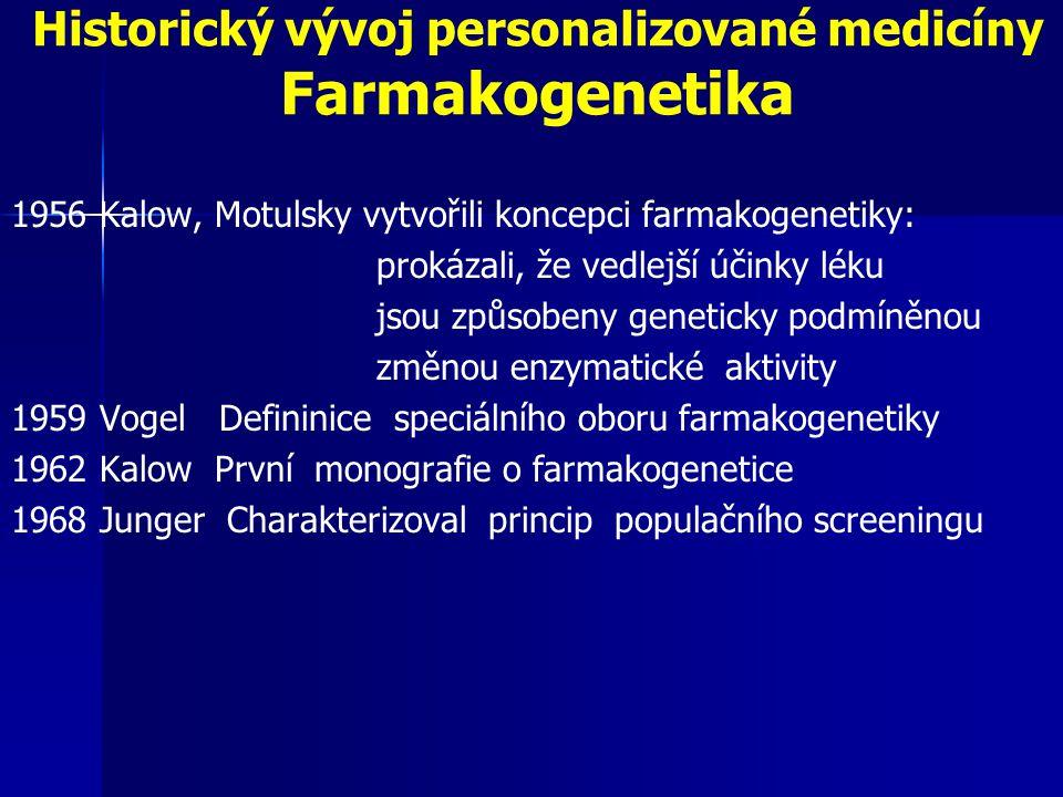 Historický vývoj personalizované medicíny Farmakogenetika 1956 Kalow, Motulsky vytvořili koncepci farmakogenetiky: prokázali, že vedlejší účinky léku