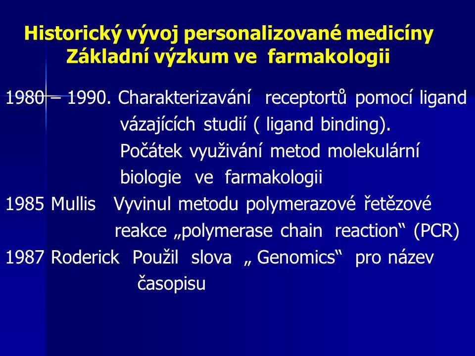 Historický vývoj personalizované medicíny Základní výzkum ve farmakologii 1980 – 1990. Charakterizavání receptortů pomocí ligand vázajících studií ( l