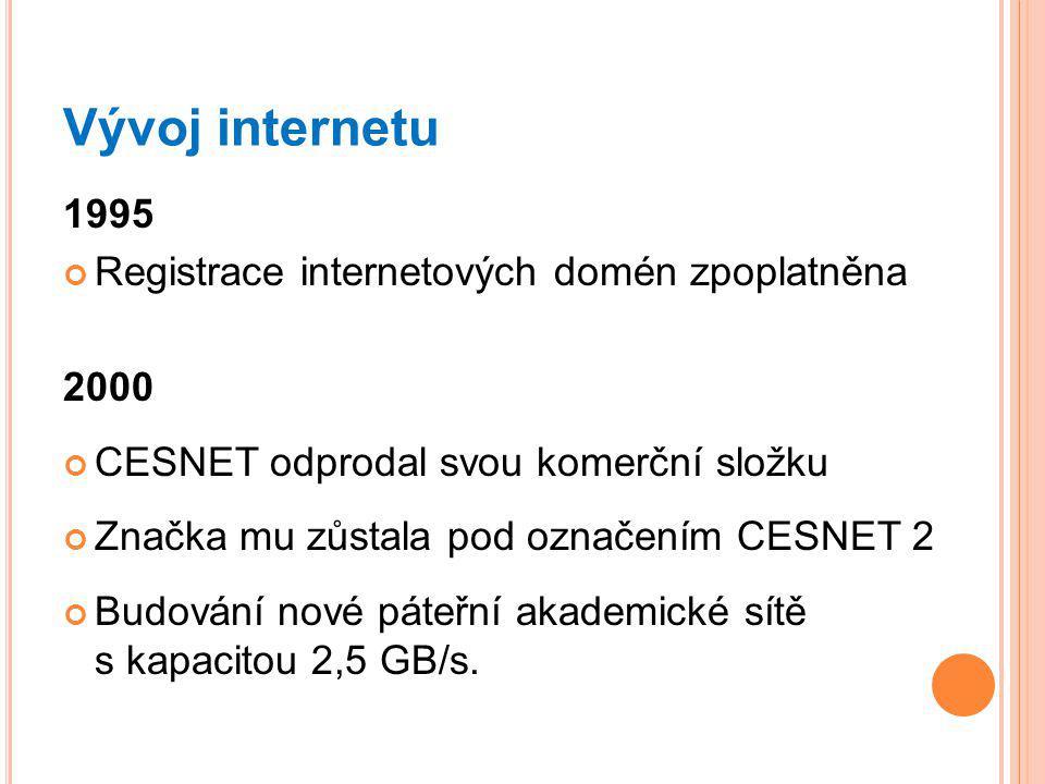 Vývoj internetu 1995 Registrace internetových domén zpoplatněna 2000 CESNET odprodal svou komerční složku Značka mu zůstala pod označením CESNET 2 Budování nové páteřní akademické sítě s kapacitou 2,5 GB/s.
