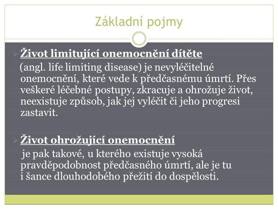 Základní pojmy  Život limitující onemocnění dítěte (angl. life limiting disease) je nevyléčitelné onemocnění, které vede k předčasnému úmrtí. Přes ve