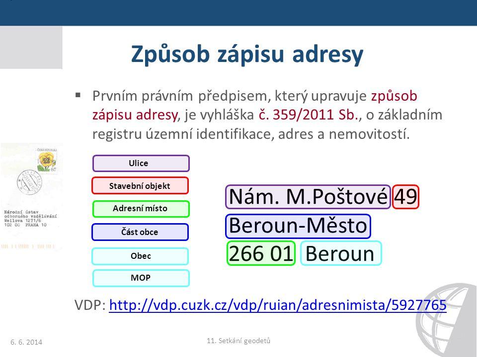 Způsob zápisu adresy  Prvním právním předpisem, který upravuje způsob zápisu adresy, je vyhláška č. 359/2011 Sb., o základním registru územní identif