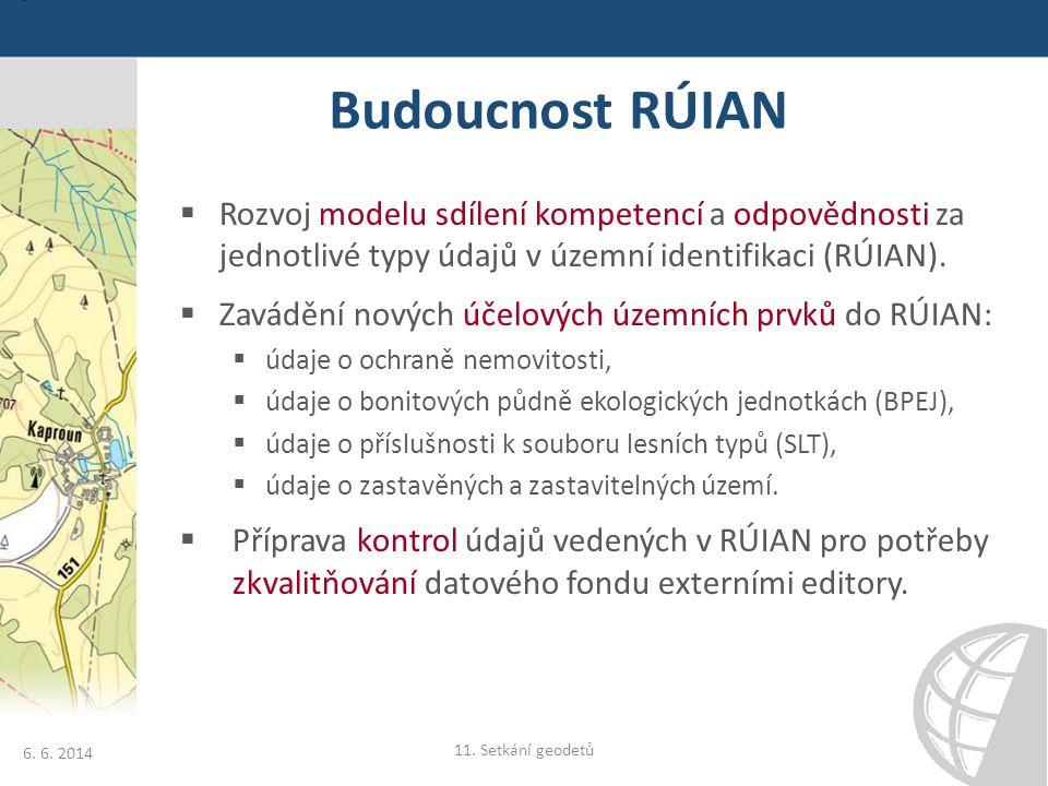 Budoucnost RÚIAN 6. 6. 2014 11. Setkání geodetů  Rozvoj modelu sdílení kompetencí a odpovědnosti za jednotlivé typy údajů v územní identifikaci (RÚIA