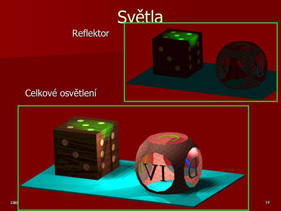 Základy počítačové grafiky, Helena Novotná, podzim 2013 19 Světla Reflektor Celkové osvětlení