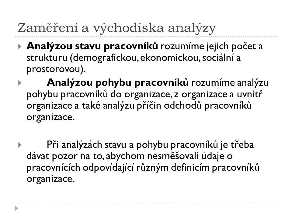 Zaměření a východiska analýzy  Analýzou stavu pracovníků rozumíme jejich počet a strukturu (demografickou, ekonomickou, sociální a prostorovou).  An