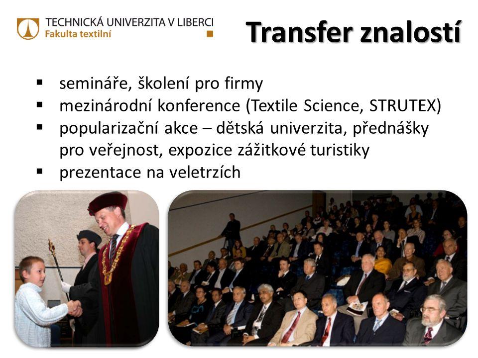 Transfer znalostí  semináře, školení pro firmy  mezinárodní konference (Textile Science, STRUTEX)  popularizační akce – dětská univerzita, přednášk