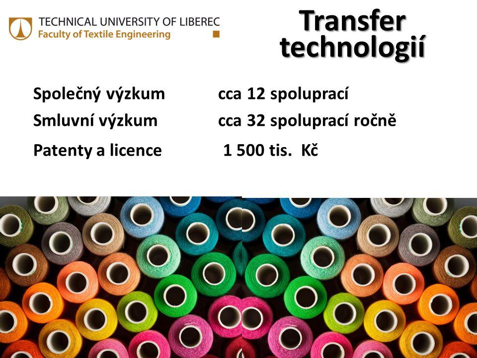 Společný výzkumcca 12 spoluprací Smluvní výzkumcca 32 spoluprací ročně Patenty a licence 1 500 tis. Kč Transfer technologií