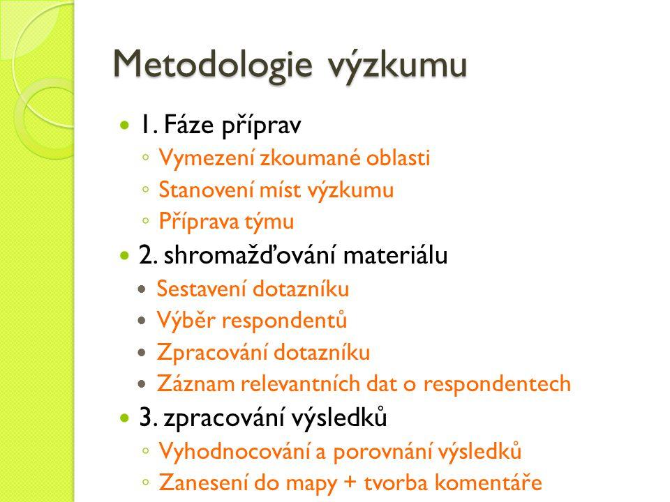 Metodologie výzkumu 1. Fáze příprav ◦ Vymezení zkoumané oblasti ◦ Stanovení míst výzkumu ◦ Příprava týmu 2. shromažďování materiálu Sestavení dotazník