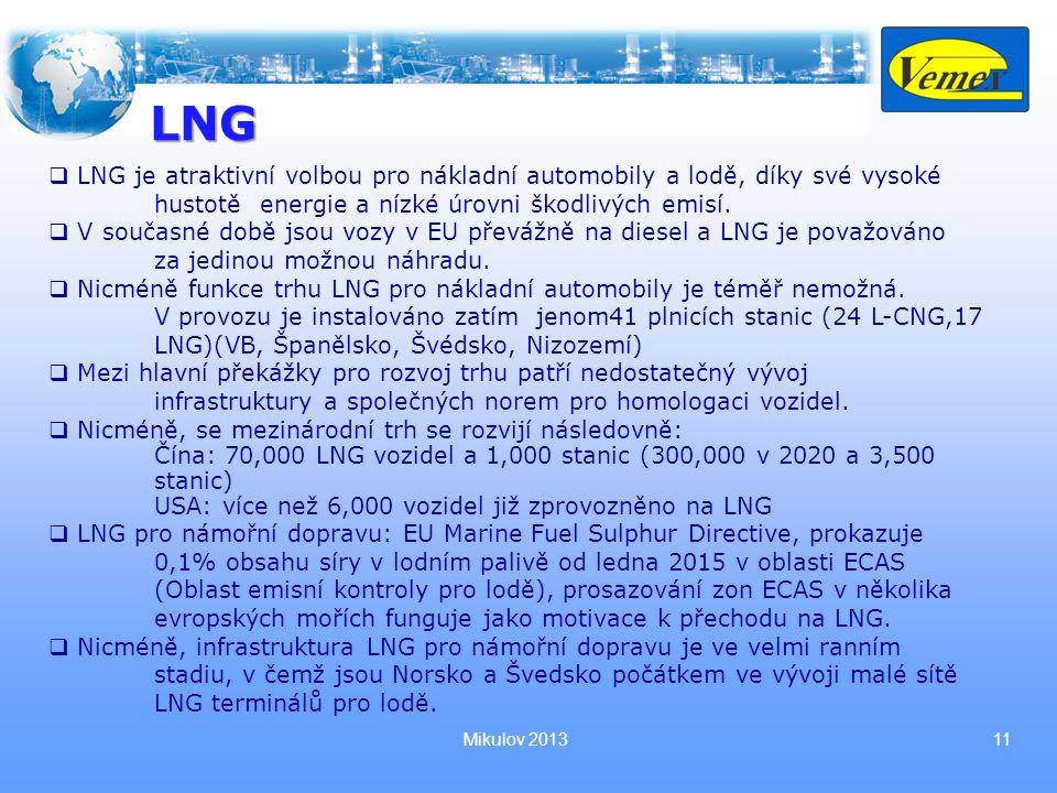 Mikulov 201311 LNG LNG  LNG je atraktivní volbou pro nákladní automobily a lodě, díky své vysoké hustotě energie a nízké úrovni škodlivých emisí.