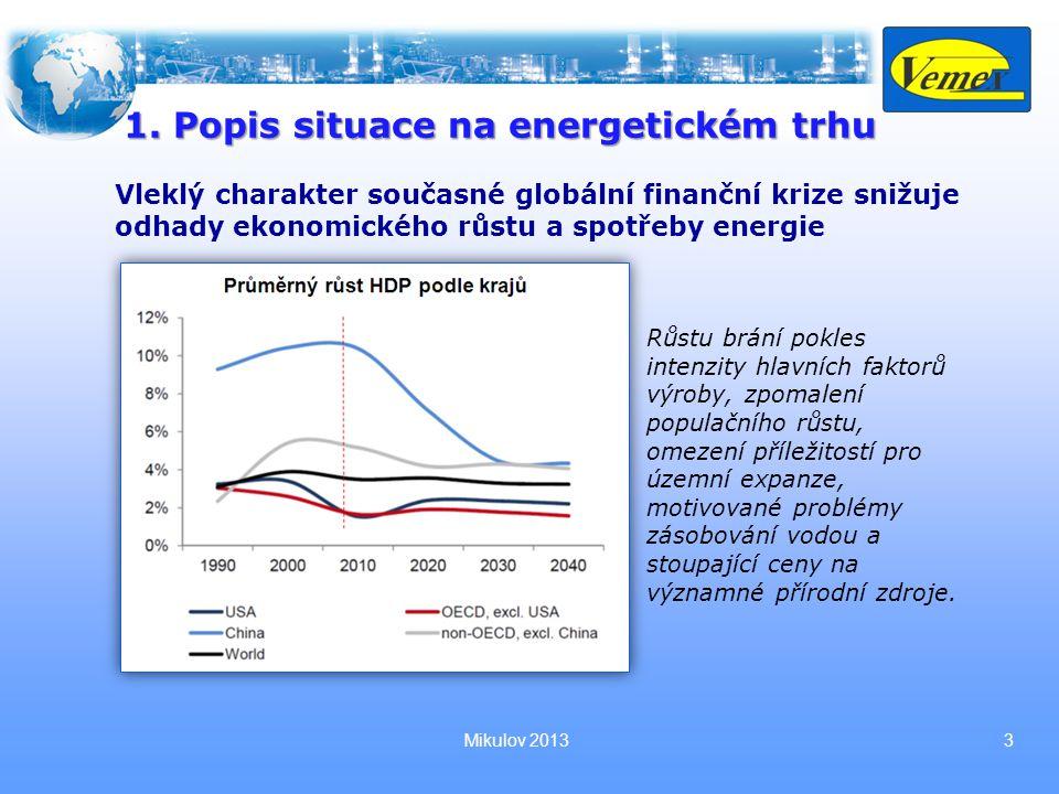 4Mikulov 2013 Růstu se především všimneme v rozvojových zemích Populační růst v rozvojových zemích - následuje posun v centru ekonomické a energetické spotřeby vůči těmto zemím.