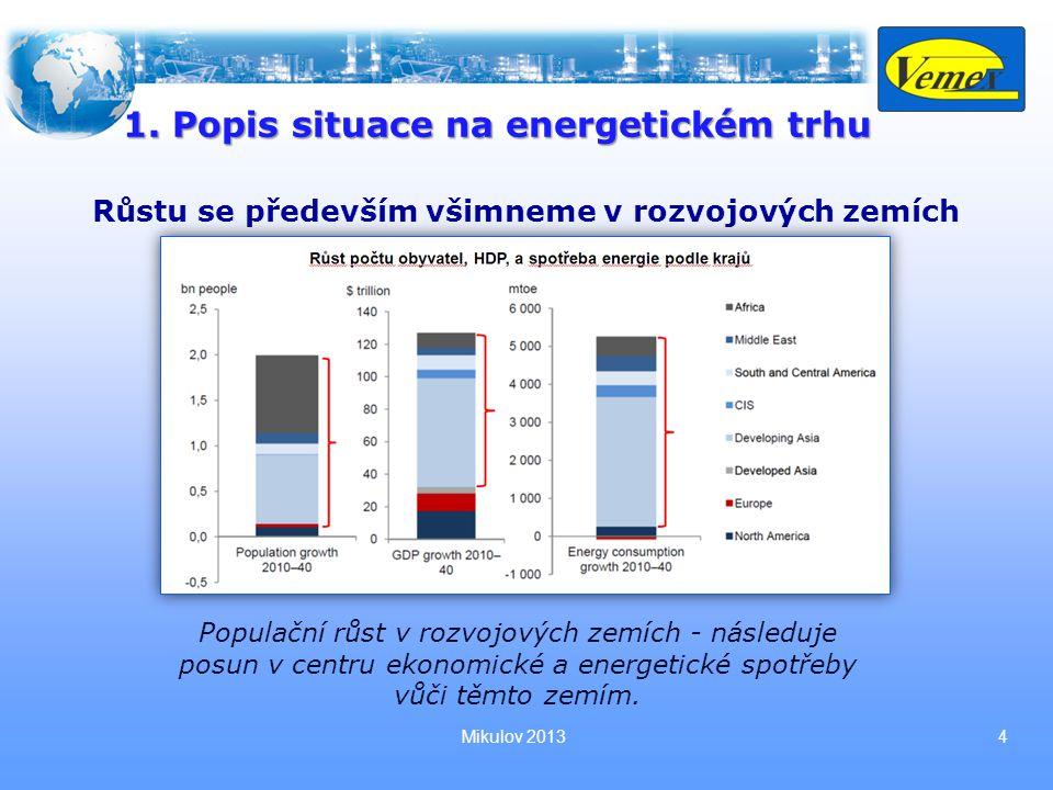 5 Mikulov 2013 Mezinárodní obchod s energiemi se výrazně mění.