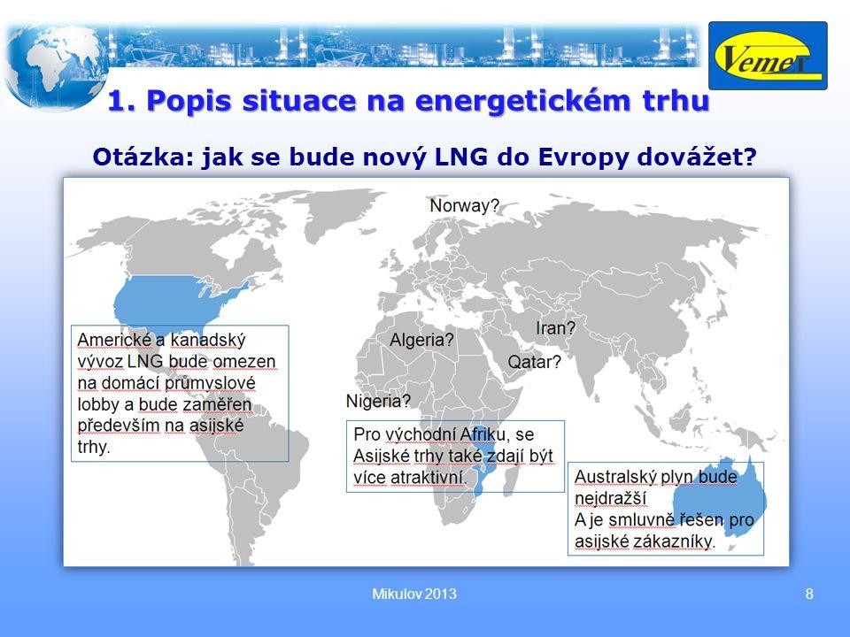 Mikulov 20138 1. Popis situace na energetickém trhu Otázka: jak se bude nový LNG do Evropy dovážet