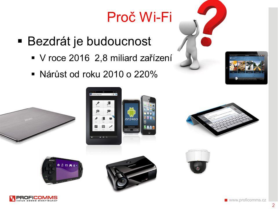 2 Proč Wi-Fi  Bezdrát je budoucnost  V roce 2016 2,8 miliard zařízení  Nárůst od roku 2010 o 220%