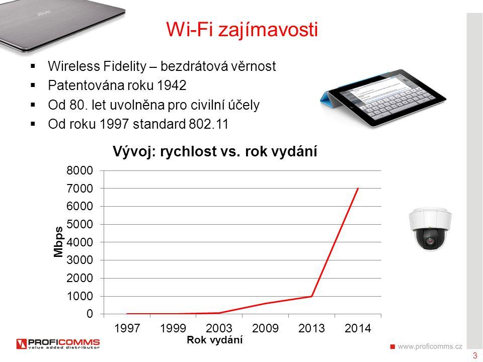 3 Wi-Fi zajímavosti  Wireless Fidelity – bezdrátová věrnost  Patentována roku 1942  Od 80. let uvolněna pro civilní účely  Od roku 1997 standard 8