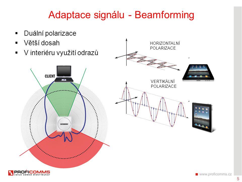5 Adaptace signálu - Beamforming HORIZONTALNÍ POLARIZACE VERTIKÁLNÍ POLARIZACE  Duální polarizace  Větší dosah  V interiéru využití odrazů