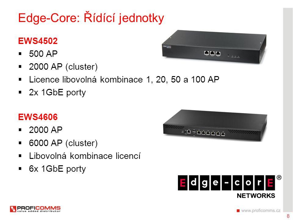 8 Edge-Core: Řídící jednotky EWS4502  500 AP  2000 AP (cluster)  Licence libovolná kombinace 1, 20, 50 a 100 AP  2x 1GbE porty EWS4606  2000 AP 
