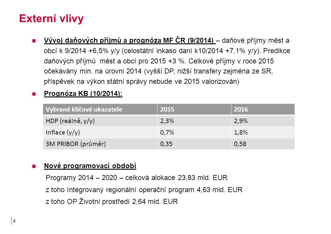 Vývoj daňových příjmů a prognóza MF ČR (9/2014) – daňové příjmy měst a obcí k 9/2014 +6,5% y/y (celostátní inkaso daní k10/2014 +7,1% y/y). Predikce d