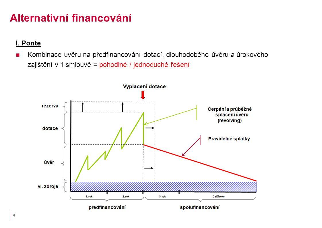 I. Ponte Kombinace úvěru na předfinancování dotací, dlouhodobého úvěru a úrokového zajištění v 1 smlouvě = pohodlné / jednoduché řešení 4 Alternativní