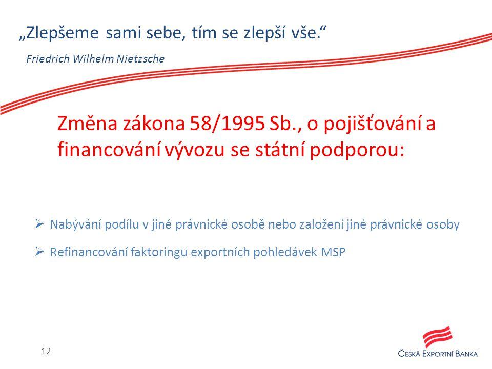 """""""Zlepšeme sami sebe, tím se zlepší vše.  Nabývání podílu v jiné právnické osobě nebo založení jiné právnické osoby  Refinancování faktoringu exportních pohledávek MSP Změna zákona 58/1995 Sb., o pojišťování a financování vývozu se státní podporou: 12 Friedrich Wilhelm Nietzsche"""