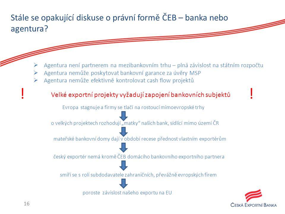 Stále se opakující diskuse o právní formě ČEB – banka nebo agentura? 16 Velké exportní projekty vyžadují zapojení bankovních subjektů !!  Agentura ne