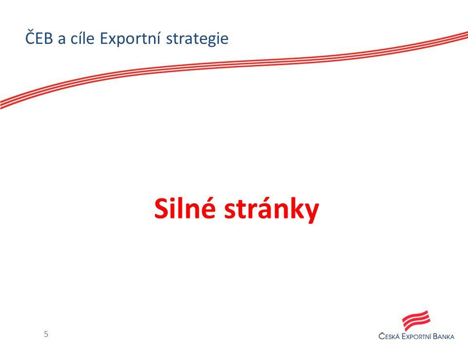 ČEB a cíle Exportní strategie 5 Silné stránky