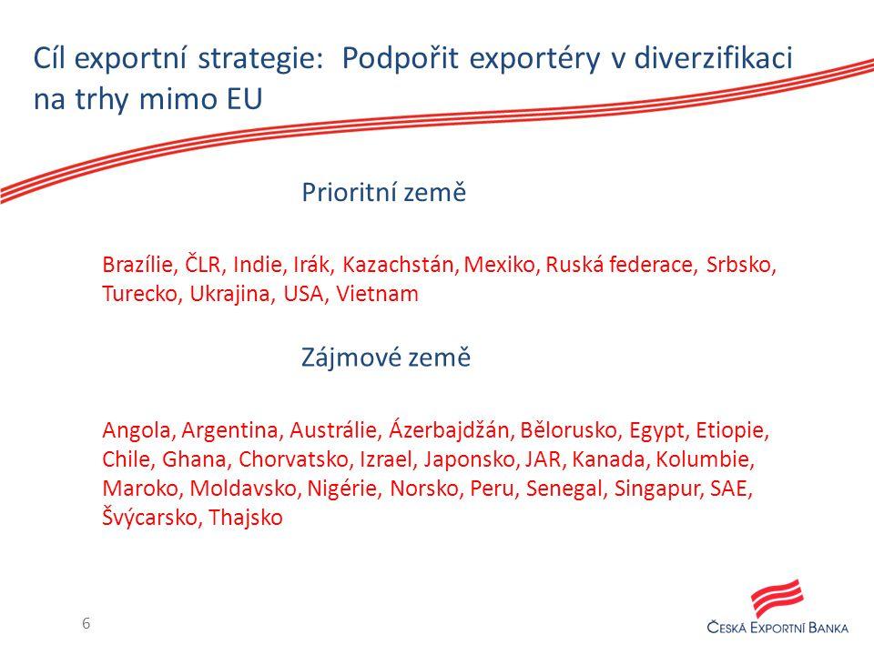 Cíl exportní strategie: Podpořit exportéry v diverzifikaci na trhy mimo EU 6 Prioritní země Brazílie, ČLR, Indie, Irák, Kazachstán, Mexiko, Ruská fede