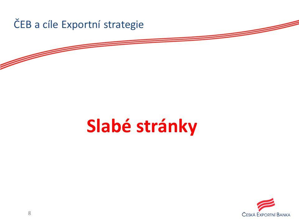 ČEB a cíle Exportní strategie Slabé stránky 8