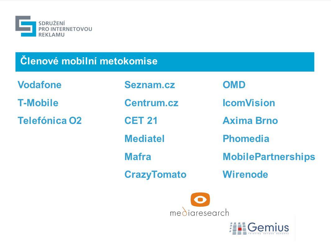 Vývoj velikosti internetové populace ČR Členové mobilní metokomise Vodafone T-Mobile Telefónica O2 Seznam.cz Centrum.cz CET 21 Mediatel Mafra CrazyTom