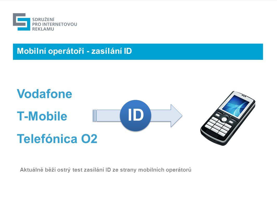Vývoj velikosti internetové populace ČR Mobilní operátoři - zasílání ID Vodafone T-Mobile Telefónica O2 Aktuálně běží ostrý test zasílání ID ze strany mobilních operátorů ID