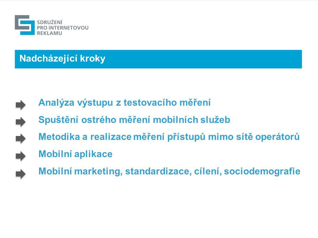Vývoj velikosti internetové populace ČR Nadcházející kroky Analýza výstupu z testovacího měření Spuštění ostrého měření mobilních služeb Metodika a realizace měření přístupů mimo sítě operátorů Mobilní aplikace Mobilní marketing, standardizace, cílení, sociodemografie