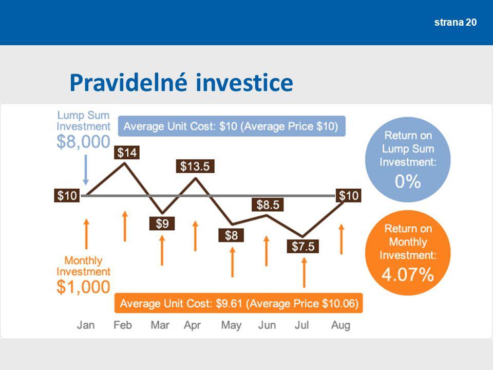 strana 20 Pravidelné investice Více: http://finexpert.e15.cz/pravidelne-investice-resi-problem-nacasovanihttp://finexpert.e15.cz/pravidelne-investice-