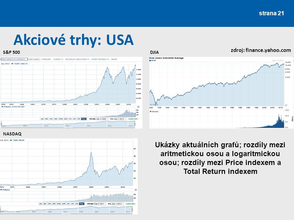 strana 21 Akciové trhy: USA S&P 500DJIA NASDAQ zdroj: finance.yahoo.com Ukázky aktuálních grafů; rozdíly mezi aritmetickou osou a logaritmickou osou;