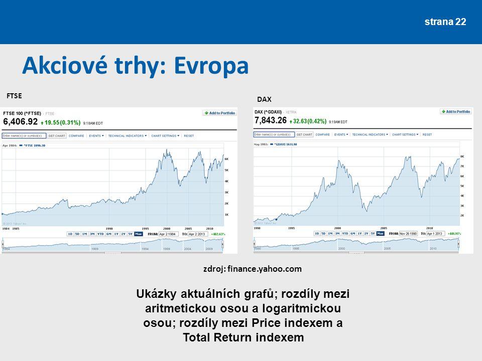 strana 22 Akciové trhy: Evropa FTSE DAX zdroj: finance.yahoo.com Ukázky aktuálních grafů; rozdíly mezi aritmetickou osou a logaritmickou osou; rozdíly