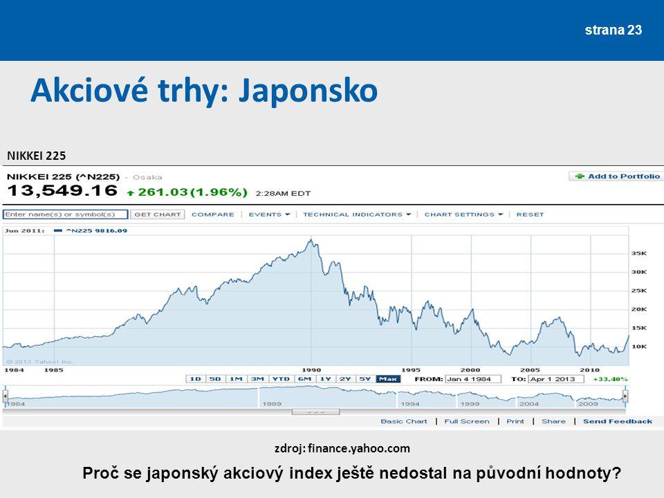strana 23 Akciové trhy: Japonsko NIKKEI 225 zdroj: finance.yahoo.com Proč se japonský akciový index ještě nedostal na původní hodnoty?