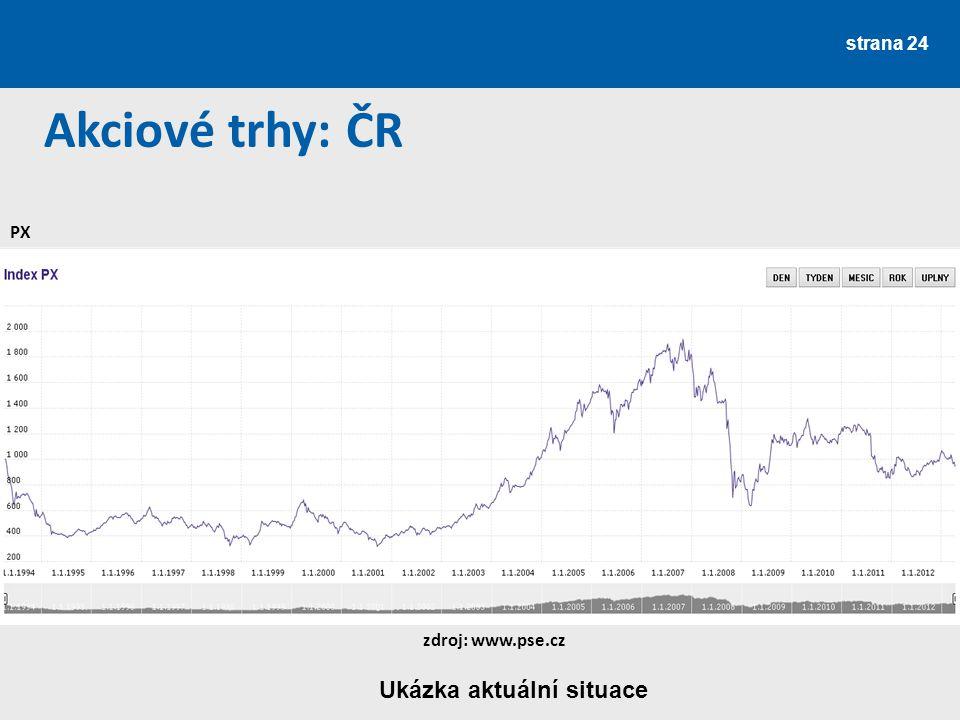 strana 24 Akciové trhy: ČR PX zdroj: www.pse.cz Ukázka aktuální situace