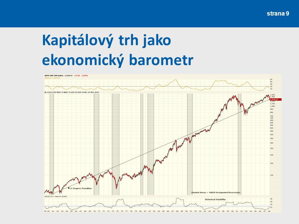 strana 9 Kapitálový trh jako ekonomický barometr