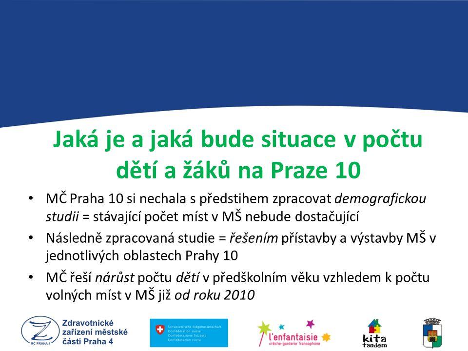 Jaká je a jaká bude situace v počtu dětí a žáků na Praze 10 MČ Praha 10 si nechala s předstihem zpracovat demografickou studii = stávající počet míst