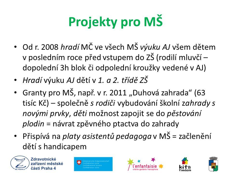 Projekty pro MŠ Od r. 2008 hradí MČ ve všech MŠ výuku AJ všem dětem v posledním roce před vstupem do ZŠ (rodilí mluvčí – dopolední 3h blok či odpoledn
