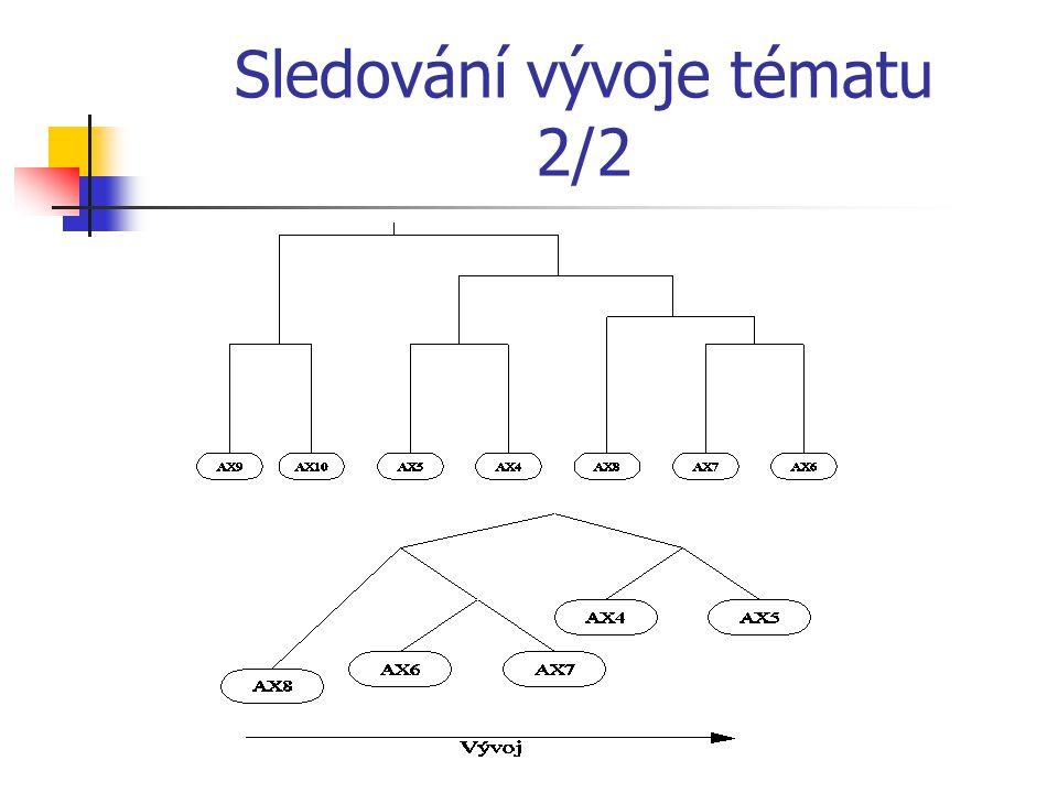 Sledování vývoje tématu 2/2