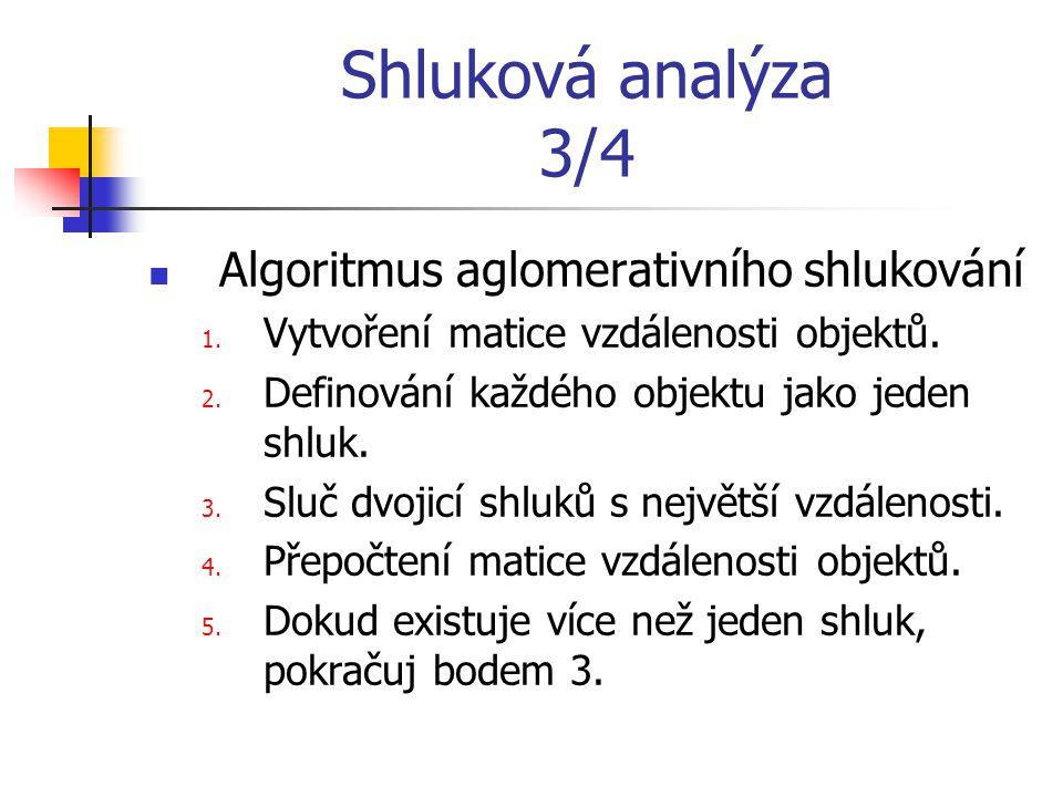 Shluková analýza 3/4 Algoritmus aglomerativního shlukování 1.