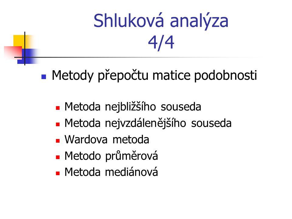 Shluková analýza 4/4 Metody přepočtu matice podobnosti Metoda nejbližšího souseda Metoda nejvzdálenějšího souseda Wardova metoda Metodo průměrová Metoda mediánová