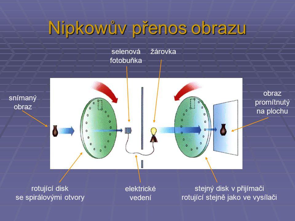 Nipkowův přenos obrazu rotující disk se spirálovými otvory selenová fotobuňka žárovka stejný disk v přijímači rotující stejně jako ve vysílači elektri