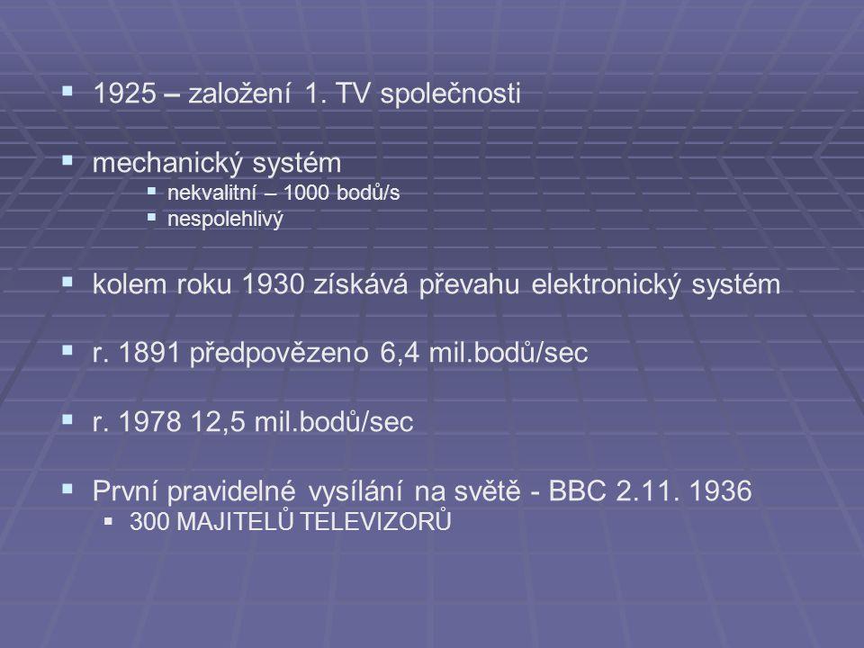  1925 – založení 1. TV společnosti  mechanický systém  nekvalitní – 1000 bodů/s  nespolehlivý  kolem roku 1930 získává převahu elektronický systé