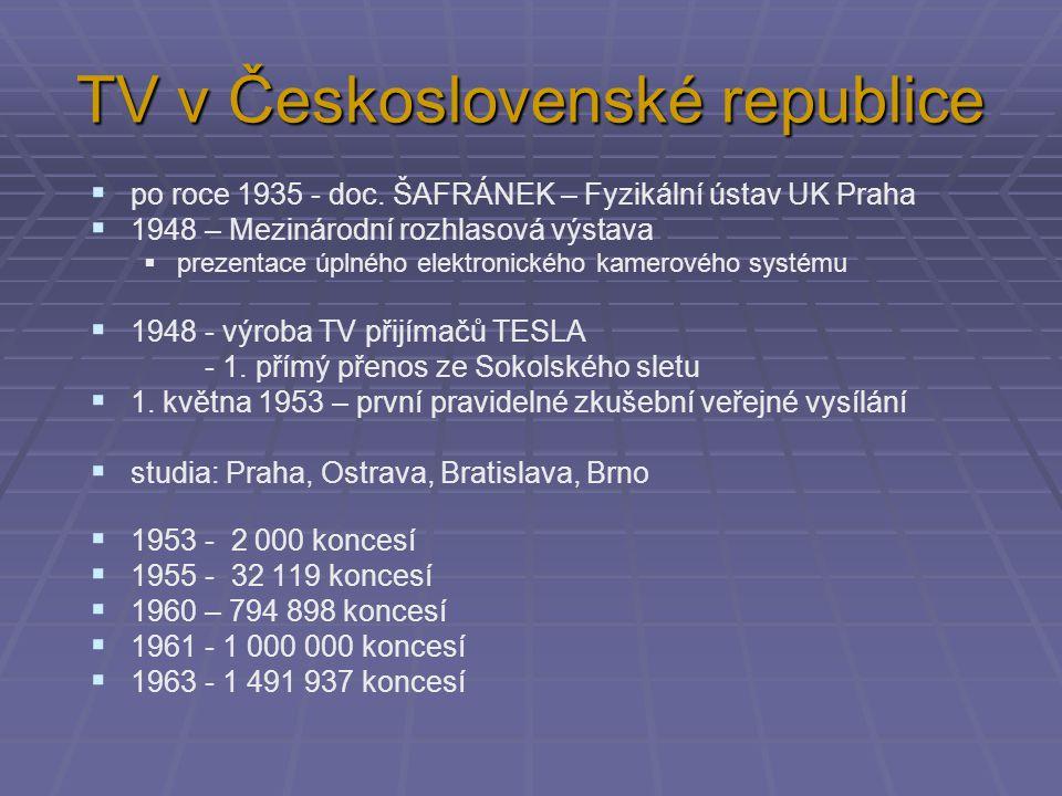 TV v Československé republice  po roce 1935 - doc. ŠAFRÁNEK – Fyzikální ústav UK Praha  1948 – Mezinárodní rozhlasová výstava  prezentace úplného e