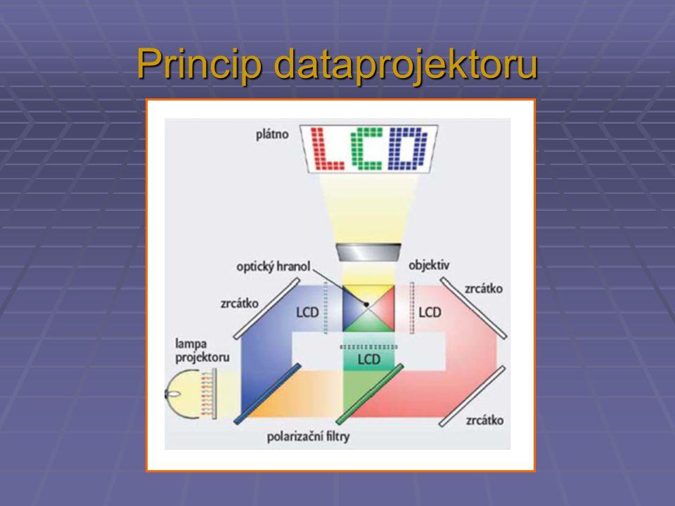Princip dataprojektoru